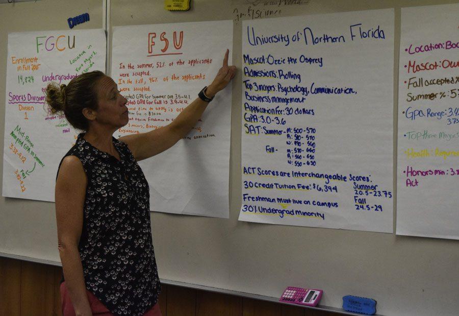 Mrs. Stone teaches her 2nd period AVID class.