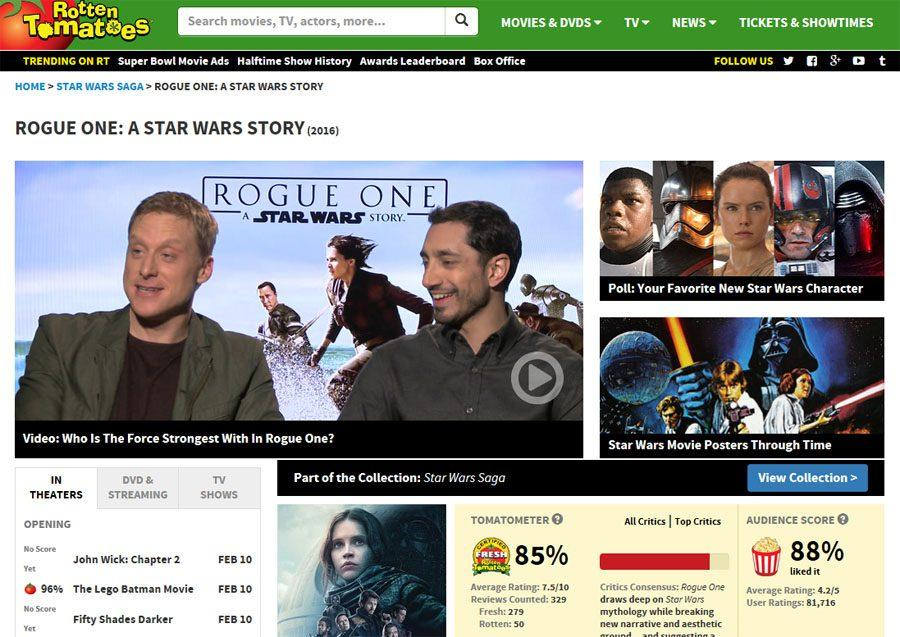 Rogue One received an 85% review on Rotten Tomatoes.